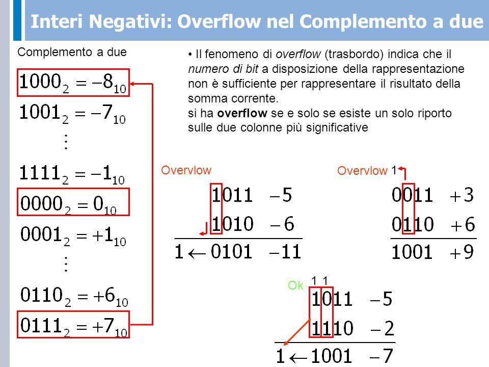 Rappresentazione dei Numeri non Interi nei Calcolatori