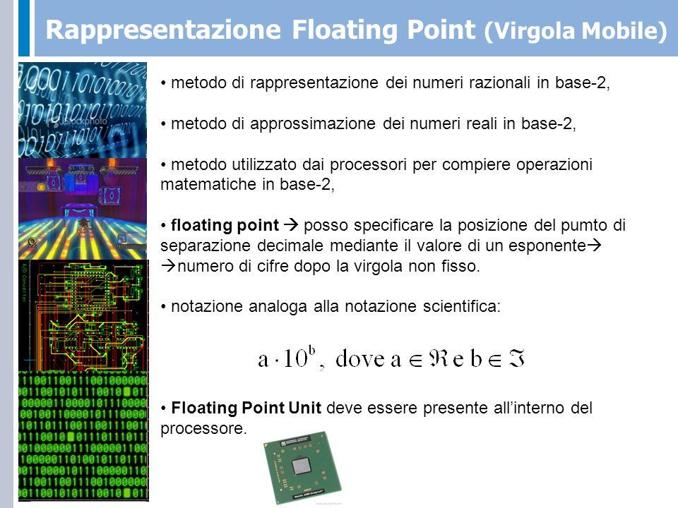 Rappresentazione Floating Point (Virgola Mobile) Vantaggi Floating Point rispetto a Fixed Point: può supportare un ampio numero di valori e quindi di dati Esempio: Fixed Point con 7 cifre decimali e virgola dopo la quinta cifra: 00000.00 00034.00 12345.43 99999.99 Floating Point con 7 cifre decimali 0.000001234567 0.000000 1.638956 127.7836 9999999.0 999999900000000.0 Svantaggi Floating Point rispetto a Fixed Point: cè il bisogno di più spazio in memoria per memorizzare un numero floating point
