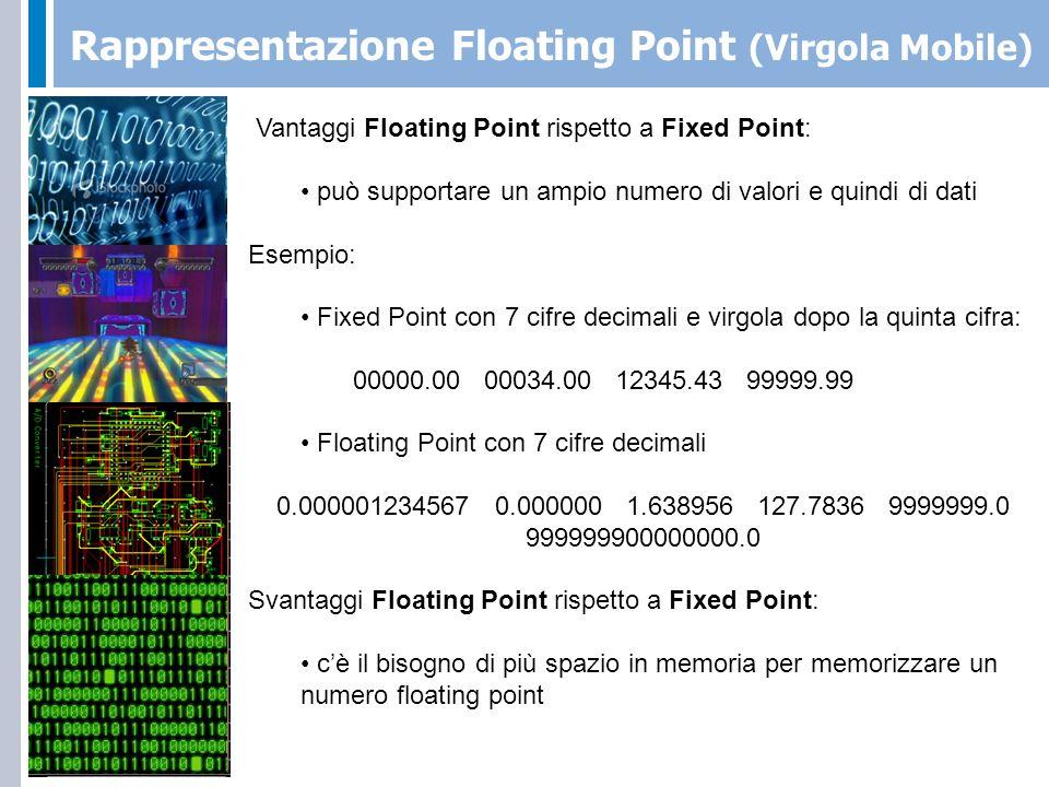 Rappresentazione Floating Point nel Sistema Binario Nel sistema binario conviene usare come fattore di scala una potenza di due poiché in tal caso lesponente indica direttamente il numero di posizioni di cui il punto binario va spostato: Rappresentazione floating-point binaria del numero R (base-10): 1.Ricondurlo nella forma: 2.Rappresentare separatamente i due numeri M ed E in binario.