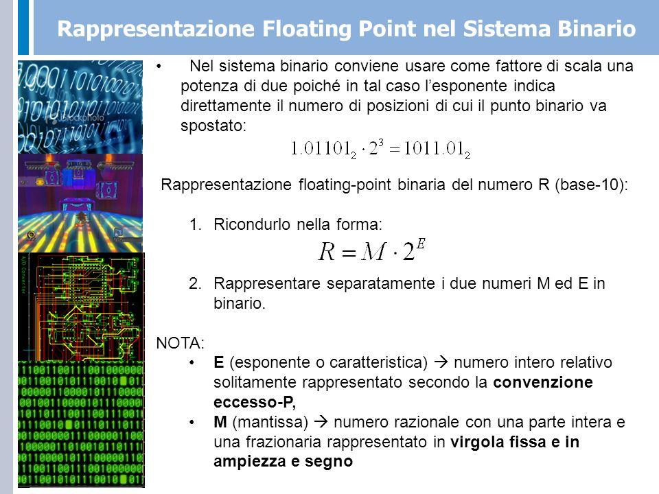 Rappresentazione Floating Point (Virgola Mobile) Inizio anni 80 non esisteva una convenzione universale sul floating-point: Calcolatori IBM: E 7 bit riferito alla base b=16 Calcolatori DIGITAL: E 8 bit riferito alla base b=2 1985 Standard IEEE 754 me s mantissa Parte frazionaria di M esponente E=e-127 segno della mantissa ( 0= +, 1= - ) 31 30 23 22 0