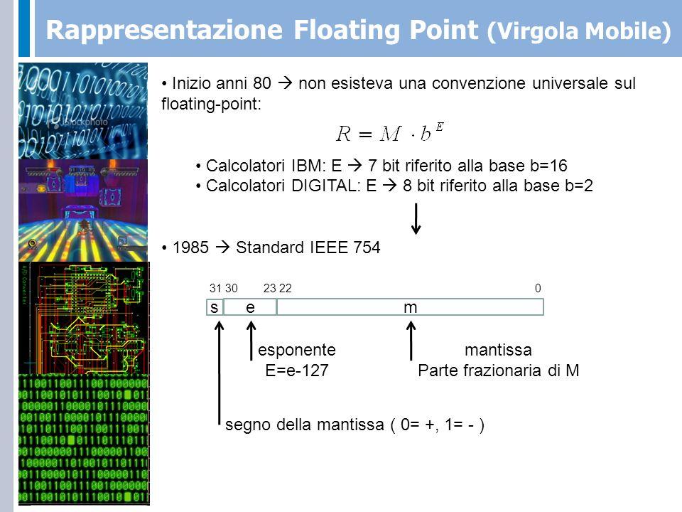 Rappresentazione Floating Point (Virgola Mobile) mes mantissa Parte frazionaria di M esponente E=e-127 segno della mantissa ( 0= +, 1= - ) 31 30 23 22 0 M: virgola fissa col punto decimale implicitamente assunto alla destra del bit più significativo normalizzata parte intera costituita da un unico bit pari a 1 (che non viene rappresentato) E: assume valori tra -127 e +128 è riferito alla base 2