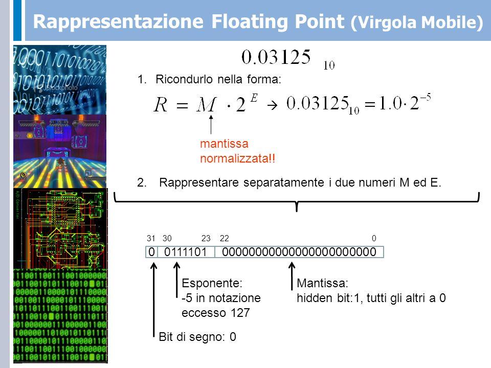 Rappresentazione Floating Point (Virgola Mobile) Mantissa Esponente: in notazione eccesso 127 Bit di segno 11000011110100000000000000000000 E = e-127 = M = S = 1 negativo