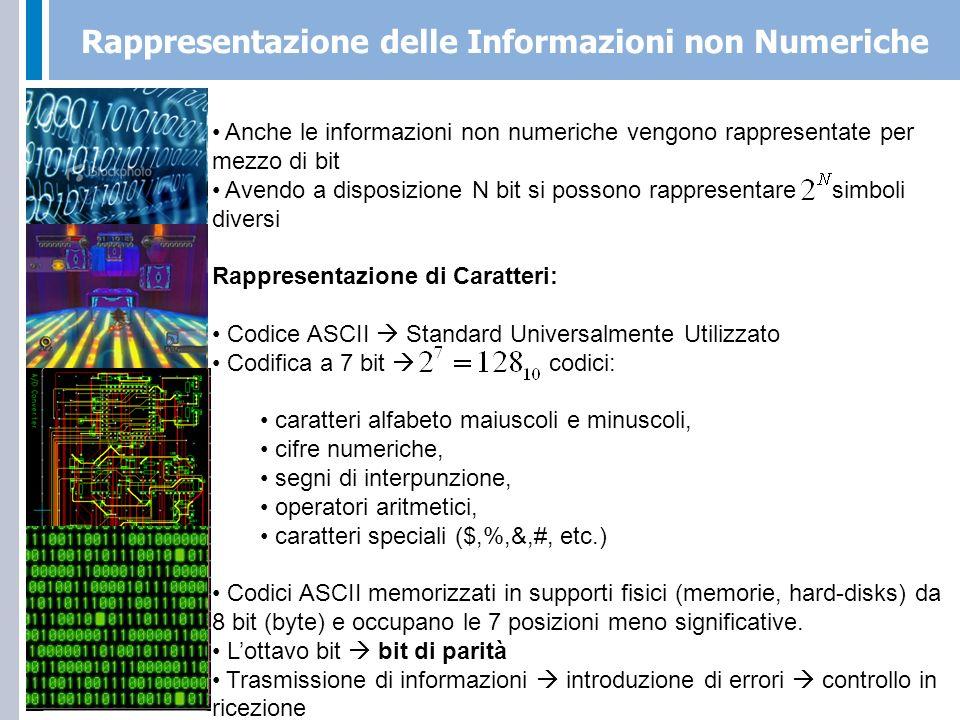 Rappresentazione delle Informazioni non Numeriche Codifica ASCII estesa: viene utilizzato un byte intero (8 bit) no bit di parità codici da 0 a 127 coincidono con la codifica non estesa caratteri da 128 a 255: variabili variamente accettate, simboli altri alfabeti alcuni simboli matematici, simboli grafici