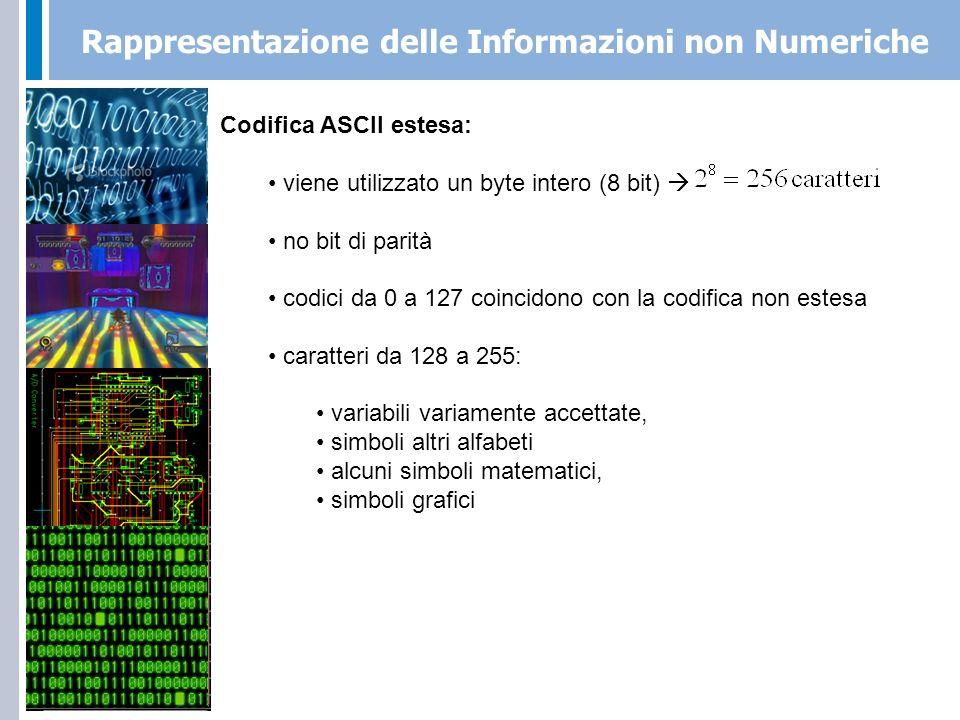 Rappresentazione delle Informazioni non Numeriche Sistema di Acquisizione 5, 10, 16.33, 14.367, … Campionamento di x(t) t x(t)