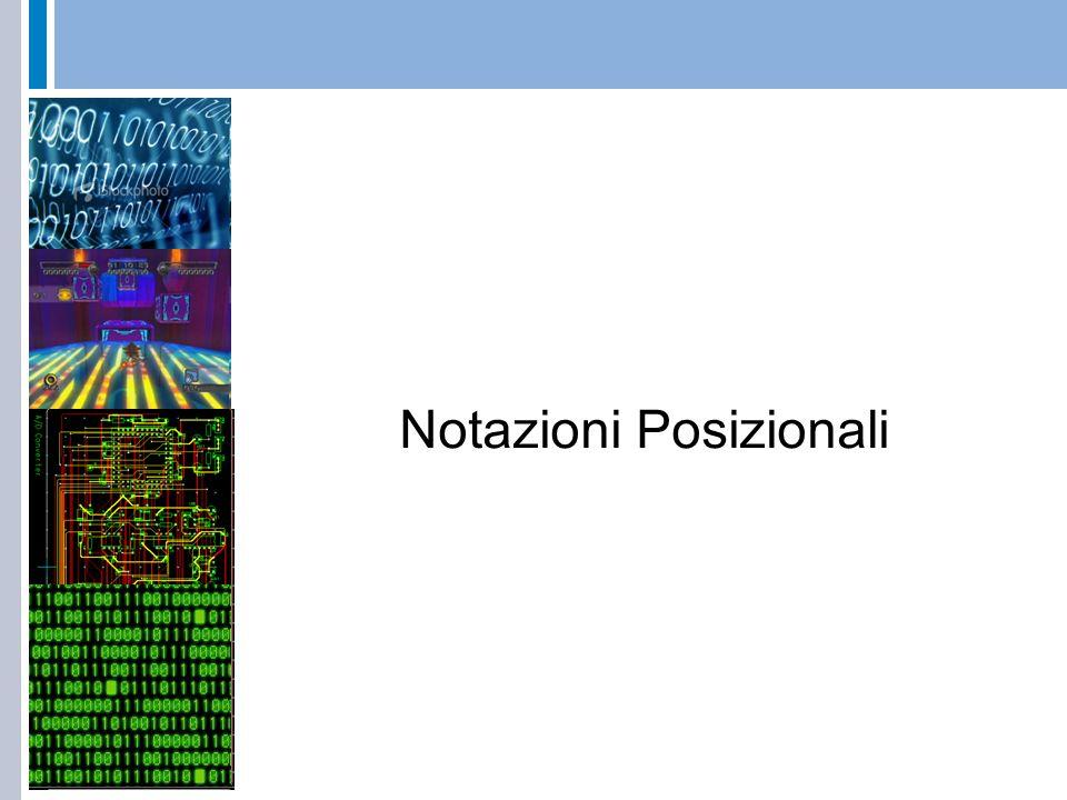 Sistema Numerico Binario Sistema in base-2: rappresentazione di valori numerici usando 0 e 1 Anche per rappresentare: Immagini, Suoni, Caratteri testuali, ecc.