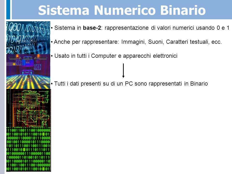 Sistema Numerico Decimale Noi tutti conosciamo e utilizziamo il sistema numerico decimale (base-10) Valori numerici rappresentati per mezzo di dieci simboli: alfabeto = {0, 1, 2, 3, 4, 5, 6, 7, 8, 9} n, k 0 alfabeto base posizione virgola 1236 2095.420.034 10234.666667
