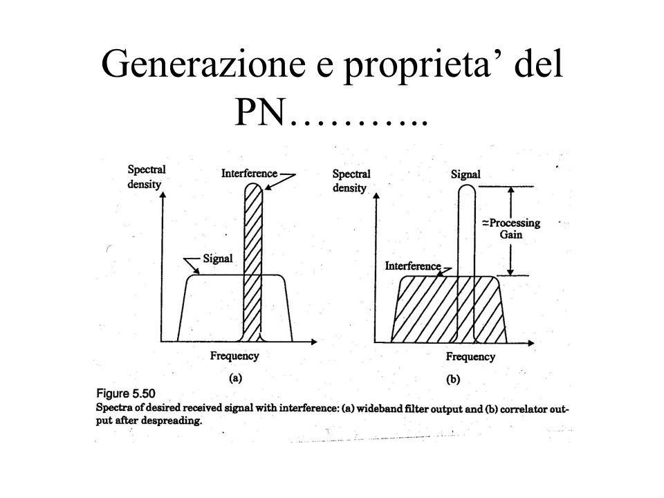 Glossario CDMA PN: Pseudorandom Noise [ p(t) ] LRS: Linear recursive sequence Chip: bit period di LRS Processing gain (chip bit rate/ signal bit rate)