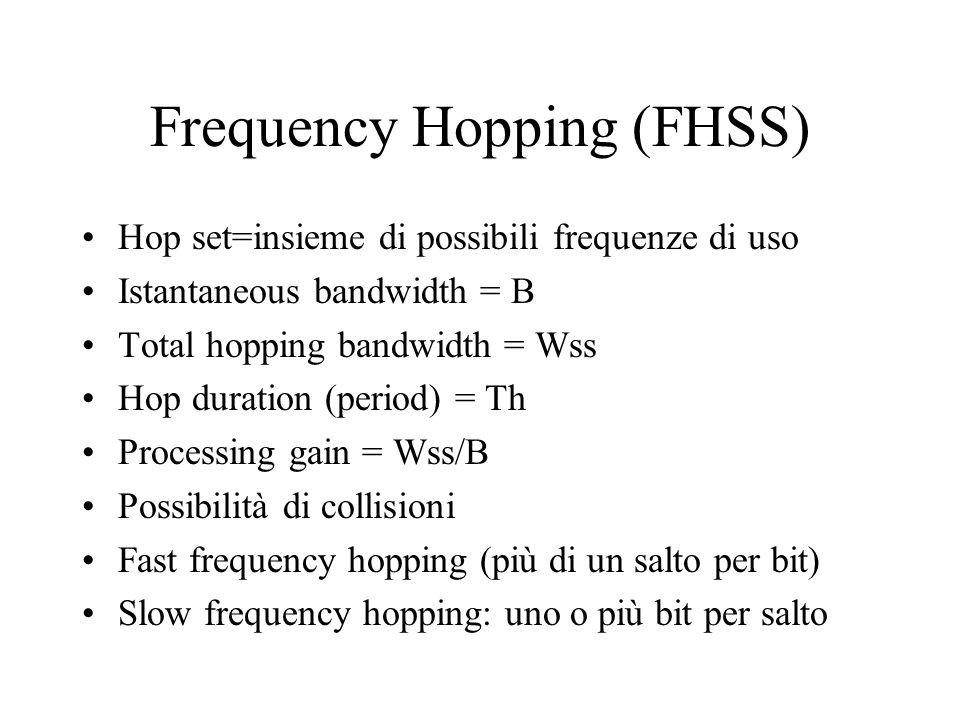 Vantaggi Spread Spectrum Sicurezza Capacità illimitata (a discapito del SNR) Immunità dagli effetti dei percorsi multipli Soft hand-off Bandwidth on d