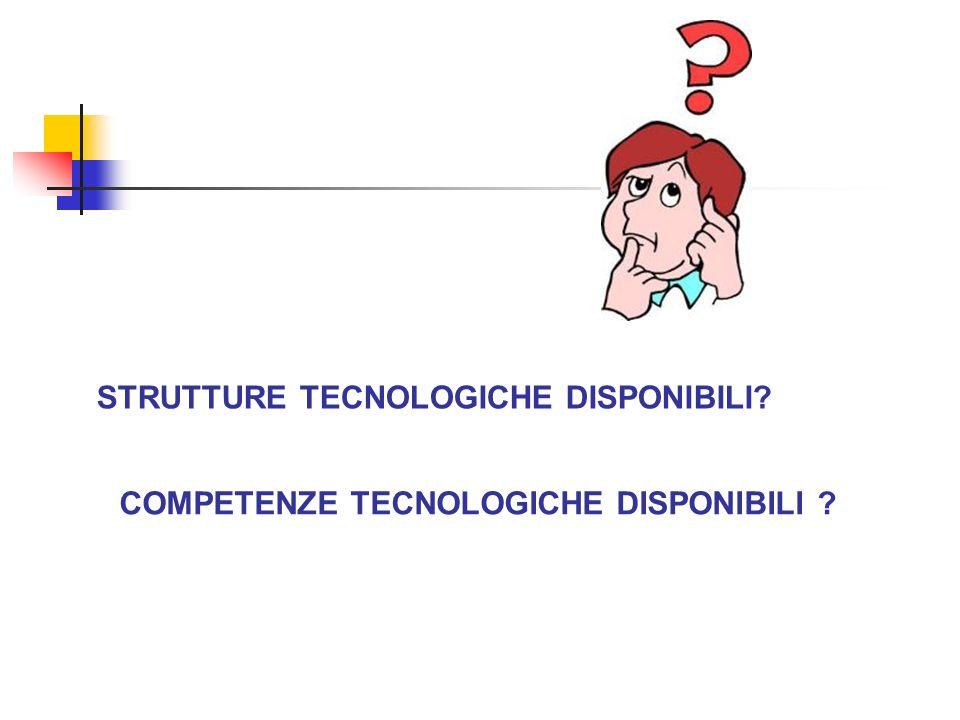 STRUTTURE TECNOLOGICHE DISPONIBILI COMPETENZE TECNOLOGICHE DISPONIBILI