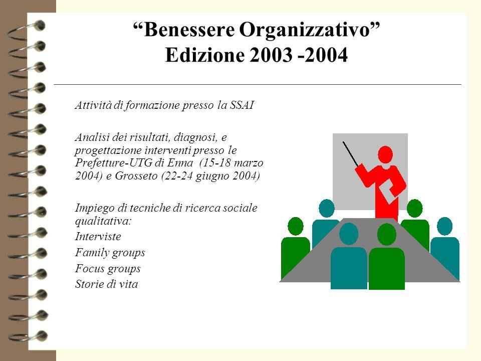 Benessere Organizzativo Edizione 2003 -2004 4 Attività di formazione presso la SSAI 4 Analisi dei risultati, diagnosi, e progettazione interventi pres