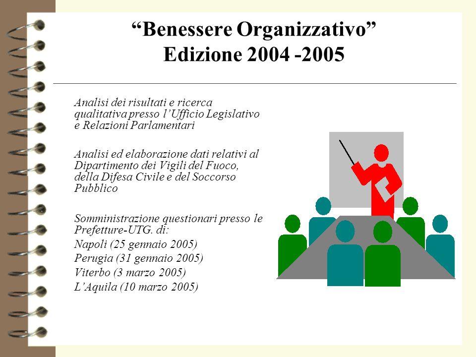 Benessere Organizzativo Edizione 2004 -2005 4 Analisi dei risultati e ricerca qualitativa presso lUfficio Legislativo e Relazioni Parlamentari 4 Anali