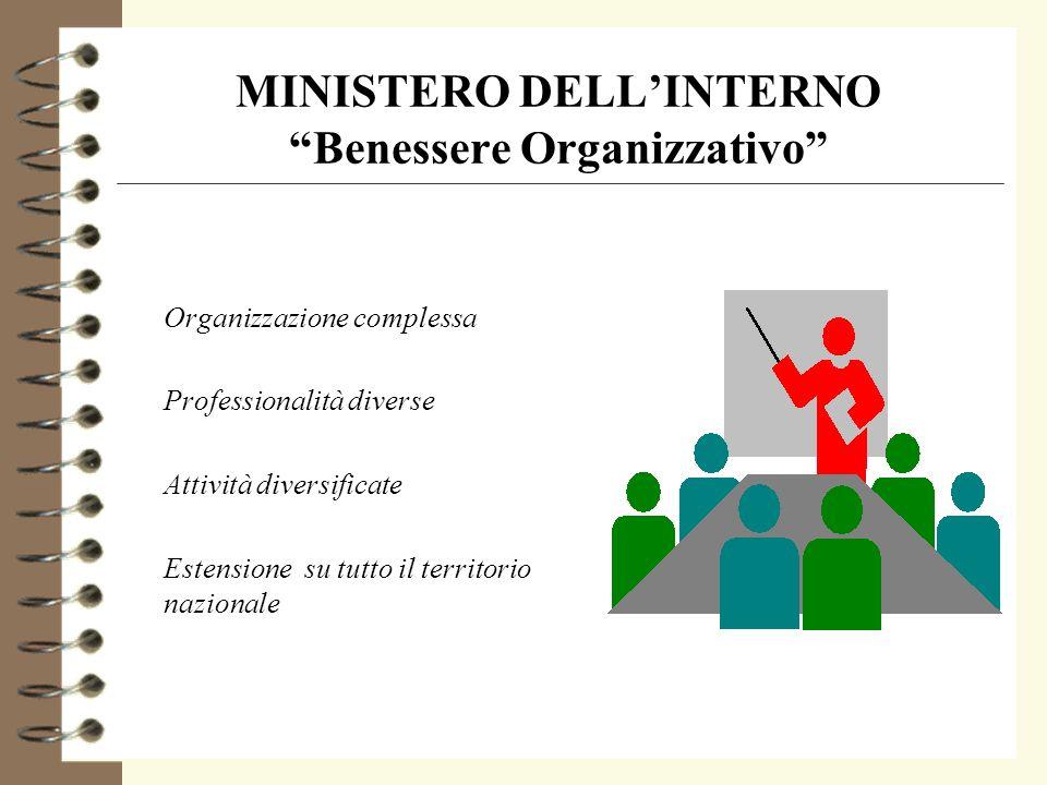MINISTERO DELLINTERNO Benessere Organizzativo 4 Organizzazione complessa 4 Professionalità diverse 4 Attività diversificate 4 Estensione su tutto il t