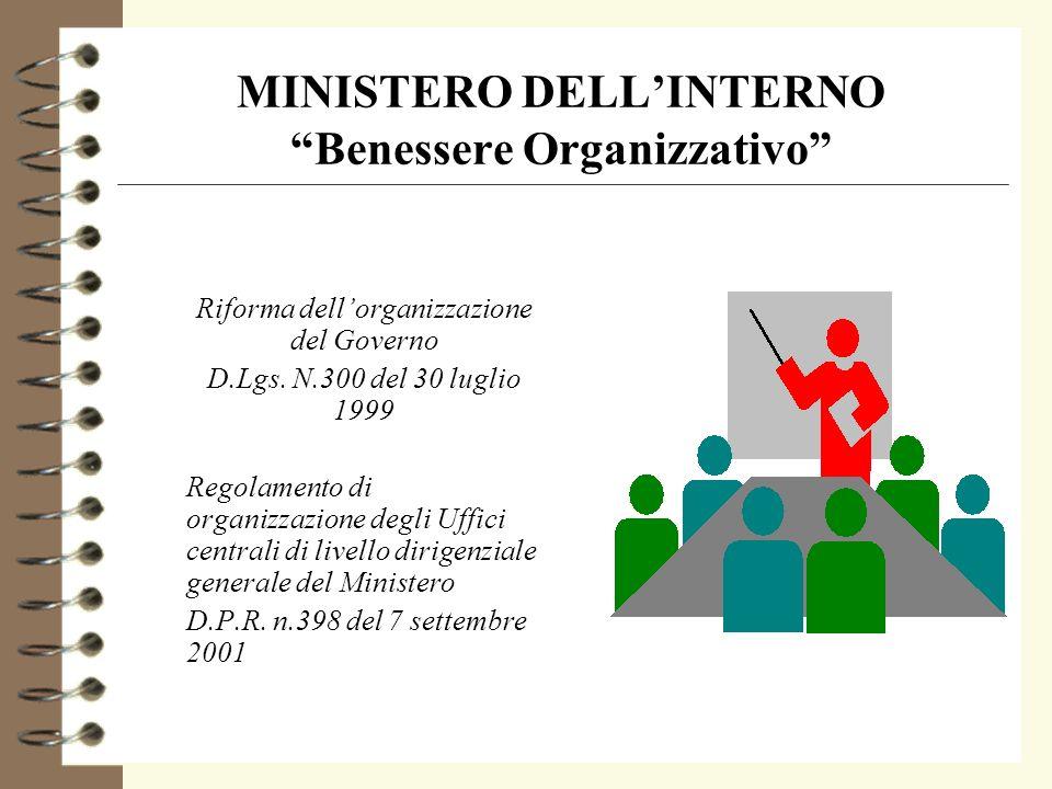 MINISTERO DELLINTERNO Benessere Organizzativo 4 Riforma dellorganizzazione del Governo 4 D.Lgs. N.300 del 30 luglio 1999 4 Regolamento di organizzazio