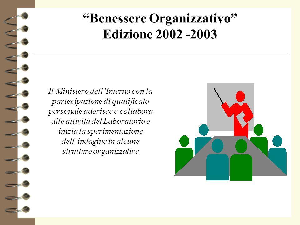 Benessere Organizzativo Edizione 2002 -2003 Somministrazione questionario : (novembre-dicembre 2002) 4 Direzione Centrale delle Politiche dellImmigrazione e dellAsilo (Dipartimento per le Libertà Civili e per lImmigrazione) 4 Direzione Centrale dei Servizi Civili per Limmigrazione e LAsilo (Dipartimento per le Libertà Civili e per lImmigrazione) 4 lUfficio Affari Legislativi e Relazioni Parlamentari (Diretta collaborazione del Ministro) 4 U.T.G.