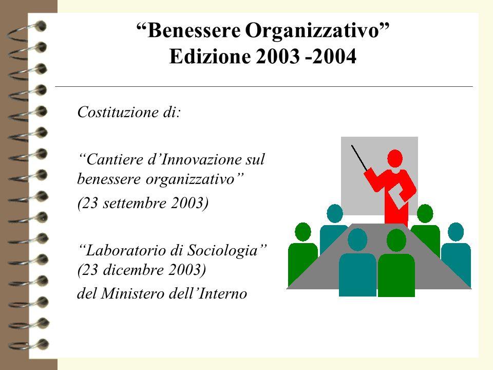 Benessere Organizzativo Edizione 2003 -2004 4 Costituzione di: 4 Cantiere dInnovazione sul benessere organizzativo 4 (23 settembre 2003) 4 Laboratorio