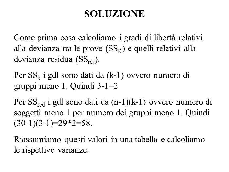 SOLUZIONE Come prima cosa calcoliamo i gradi di libertà relativi alla devianza tra le prove (SS K ) e quelli relativi alla devianza residua (SS res ).