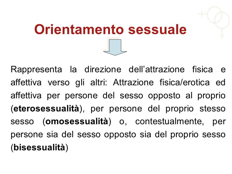 Orientamento sessuale Rappresenta la direzione dellattrazione fisica e affettiva verso gli altri: Attrazione fisica/erotica ed affettiva per persone d