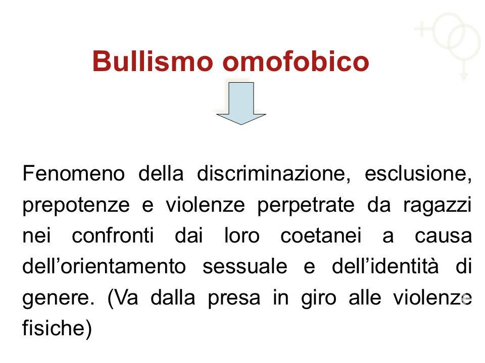 Bullismo omofobico Fenomeno della discriminazione, esclusione, prepotenze e violenze perpetrate da ragazzi nei confronti dai loro coetanei a causa del
