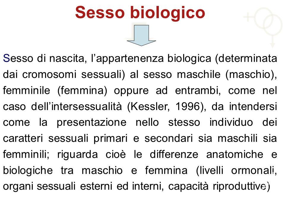 Sesso biologico Sesso di nascita, lappartenenza biologica (determinata dai cromosomi sessuali) al sesso maschile (maschio), femminile (femmina) oppure