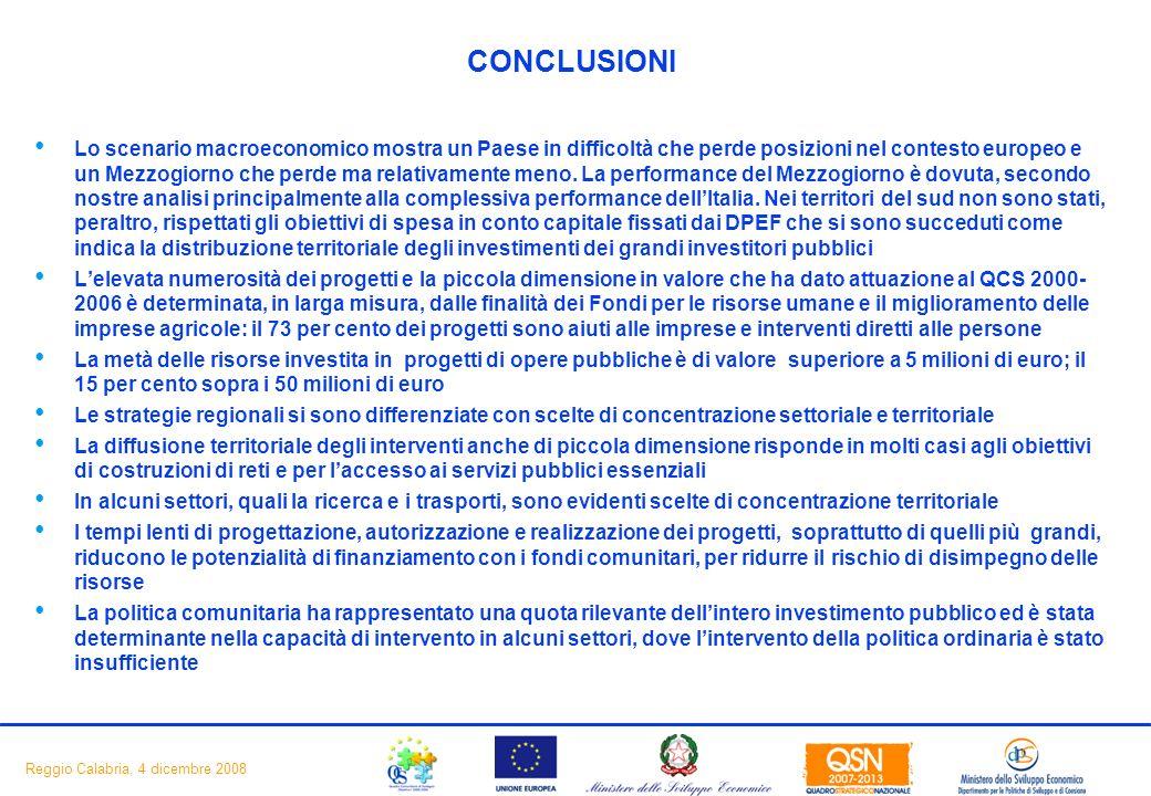 23 Reggio Calabria, 4 dicembre 2008 CONCLUSIONI Lo scenario macroeconomico mostra un Paese in difficoltà che perde posizioni nel contesto europeo e un