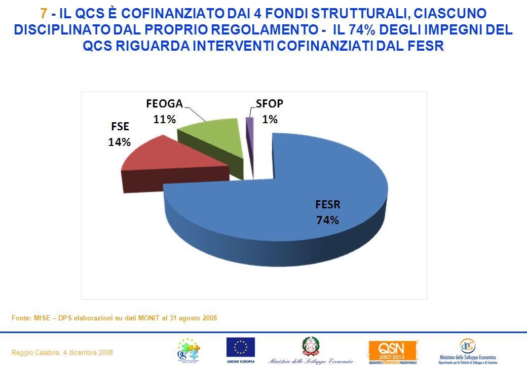 9 Reggio Calabria, 4 dicembre 2008 7 - IL QCS È COFINANZIATO DAI 4 FONDI STRUTTURALI, CIASCUNO DISCIPLINATO DAL PROPRIO REGOLAMENTO - IL 74% DEGLI IMPEGNI DEL QCS RIGUARDA INTERVENTI COFINANZIATI DAL FESR Fonte: MISE – DPS elaborazioni su dati MONIT al 31 agosto 2008