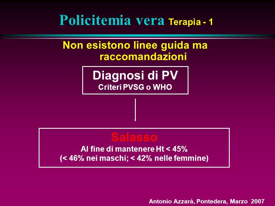 Non esistono linee guida ma raccomandazioni Salasso Al fine di mantenere Ht < 45% (< 46% nei maschi; < 42% nelle femmine) Policitemia vera Terapia - 1 Diagnosi di PV Criteri PVSG o WHO Antonio Azzarà, Pontedera, Marzo 2007