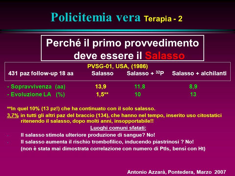 Perché il primo provvedimento deve essere il Salasso - Sopravvivenza (aa) 13,9 11,8 8,9 - Evoluzione LA (%) 1,5** 10 13 **In quel 10% (13 pz!) che ha continuato con il solo salasso.