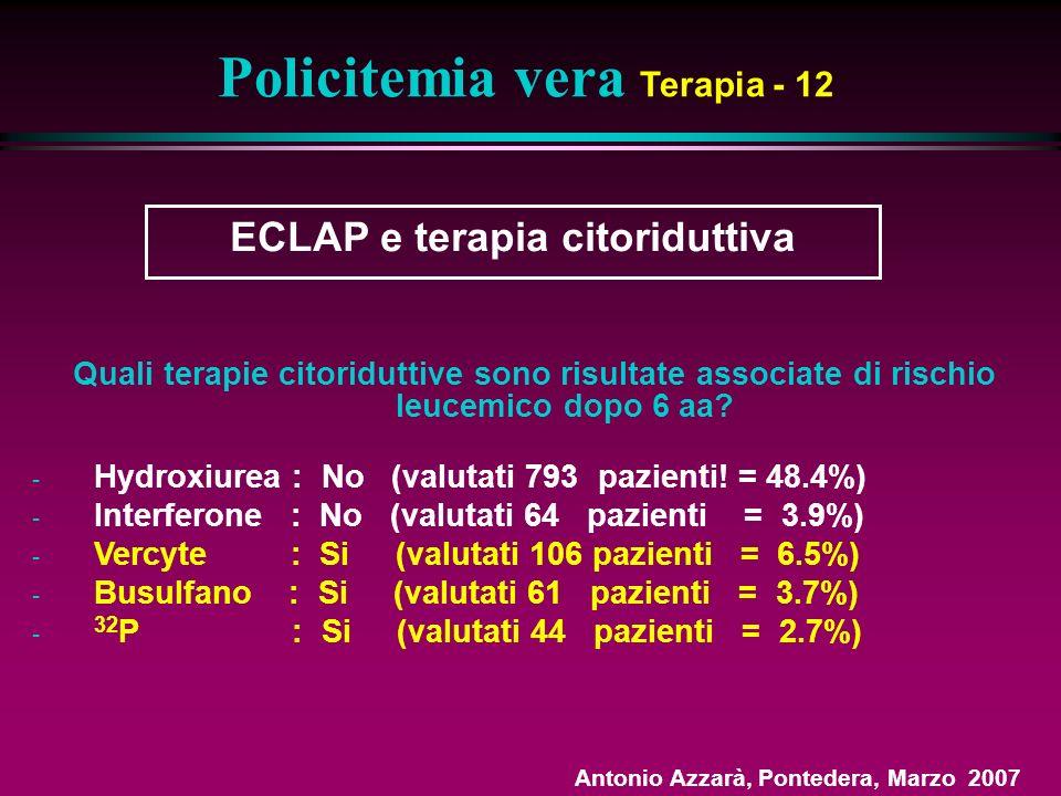 ECLAP e terapia citoriduttiva Policitemia vera Terapia - 12 Quali terapie citoriduttive sono risultate associate di rischio leucemico dopo 6 aa.
