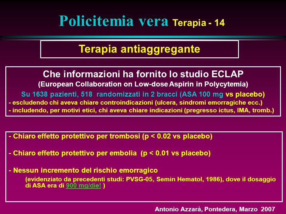 Terapia antiaggregante Policitemia vera Terapia - 14 - Chiaro effetto protettivo per trombosi (p < 0.02 vs placebo) - Chiaro effetto protettivo per embolia (p < 0.01 vs placebo) - Nessun incremento del rischio emorragico (evidenziato da precedenti studi: PVSG-05, Semin Hematol, 1986), dove il dosaggio di ASA era di 900 mg/die.