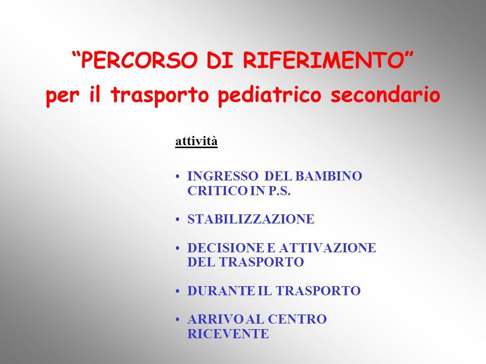 PERCORSO DI RIFERIMENTO per il trasporto pediatrico secondario attività INGRESSO DEL BAMBINO CRITICO IN P.S. STABILIZZAZIONE DECISIONE E ATTIVAZIONE D
