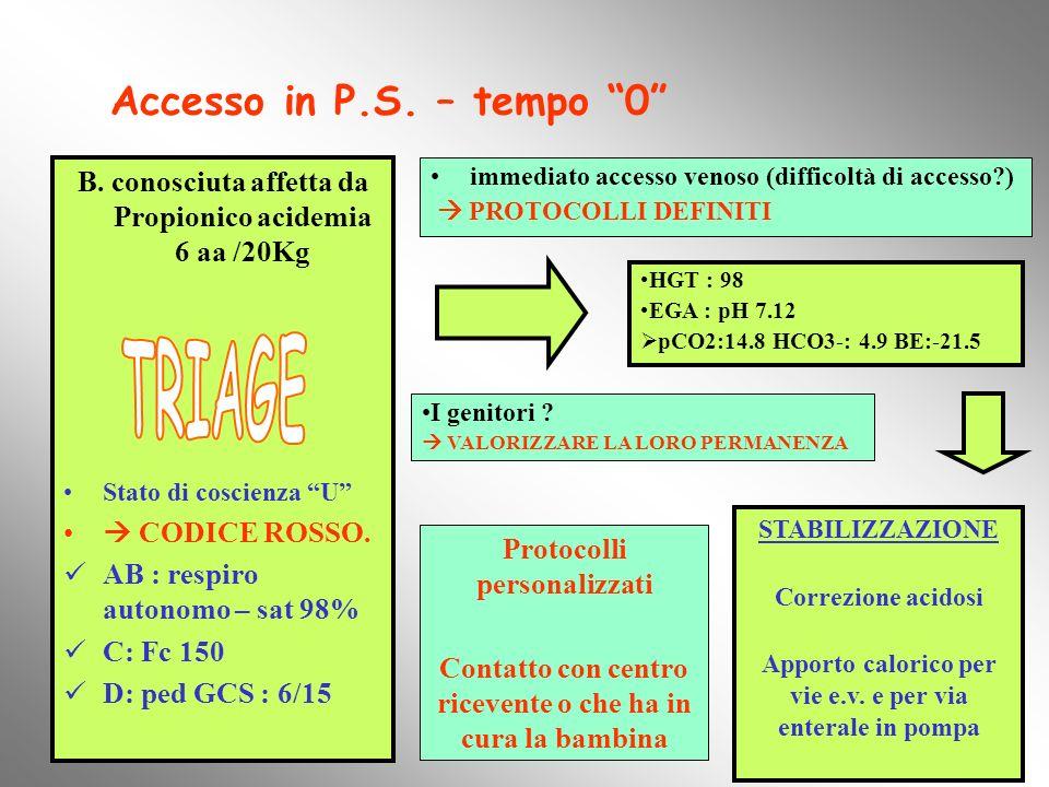Accesso in P.S. – tempo 0 B. conosciuta affetta da Propionico acidemia 6 aa /20Kg Stato di coscienza U CODICE ROSSO. AB : respiro autonomo – sat 98% C
