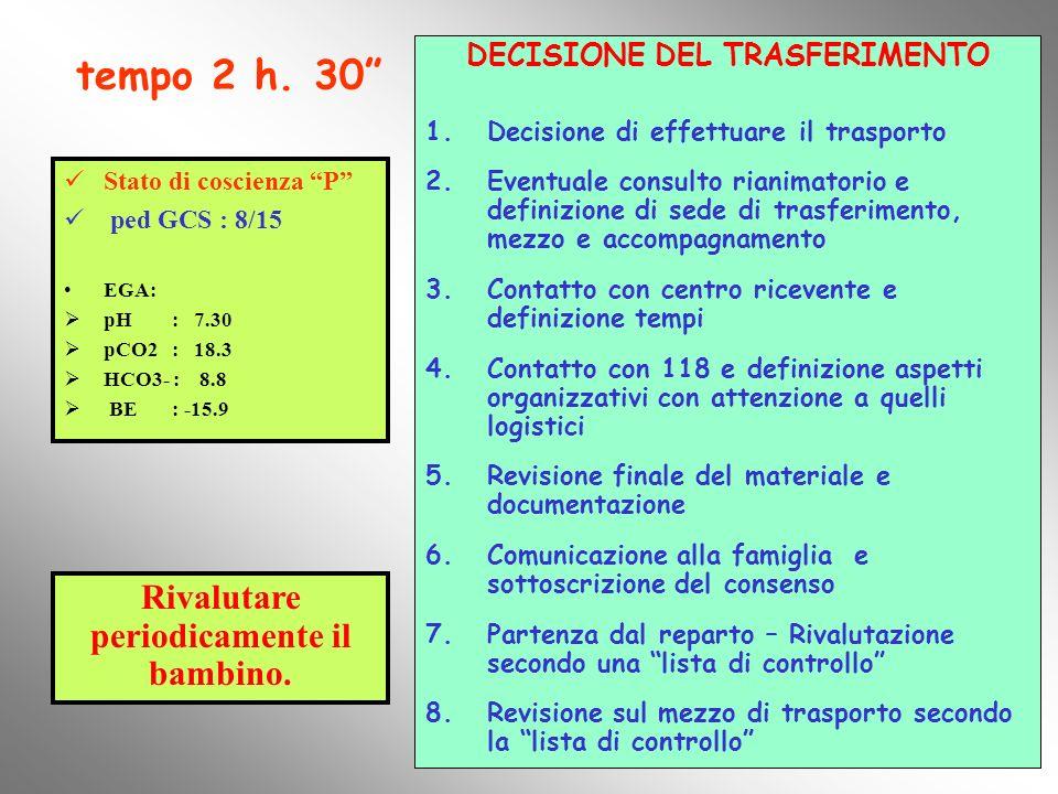 tempo 2 h. 30 Stato di coscienza P ped GCS : 8/15 EGA: pH : 7.30 pCO2 : 18.3 HCO3- : 8.8 BE : -15.9 DECISIONE DEL TRASFERIMENTO 1.Decisione di effettu
