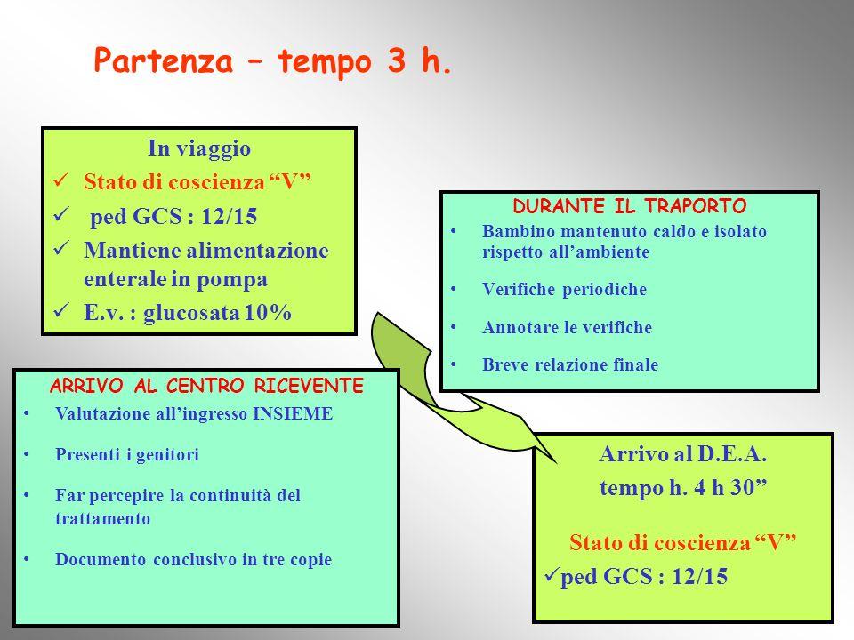 Partenza – tempo 3 h. In viaggio Stato di coscienza V ped GCS : 12/15 Mantiene alimentazione enterale in pompa E.v. : glucosata 10% DURANTE IL TRAPORT