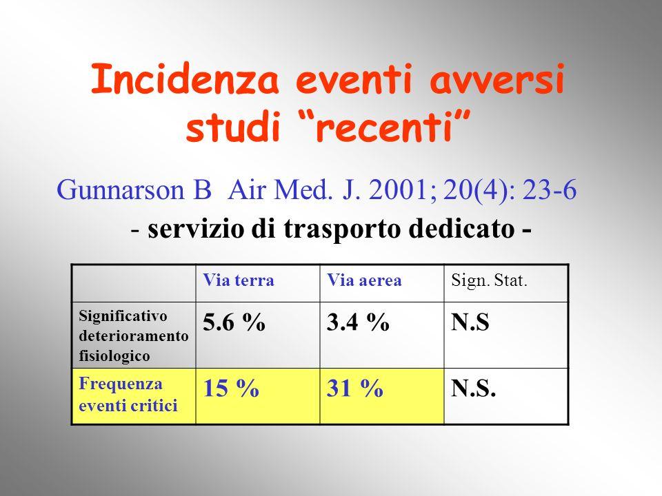 Gunnarson B Air Med. J. 2001; 20(4): 23-6 - servizio di trasporto dedicato - Incidenza eventi avversi studi recenti Via terraVia aereaSign. Stat. Sign