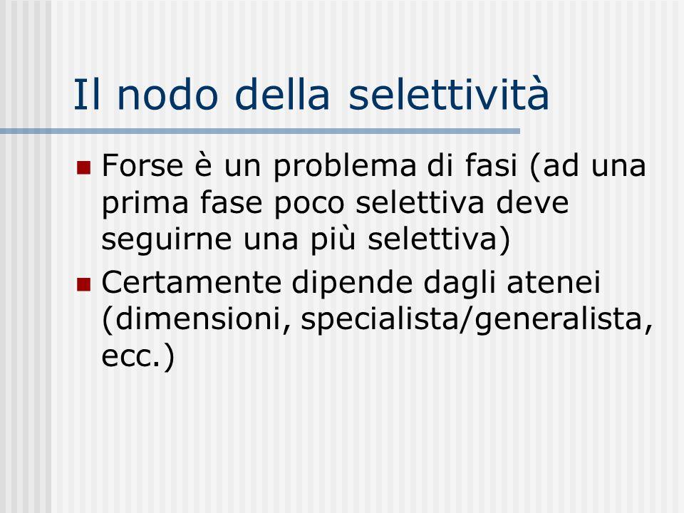 Il nodo della selettività Forse è un problema di fasi (ad una prima fase poco selettiva deve seguirne una più selettiva) Certamente dipende dagli atenei (dimensioni, specialista/generalista, ecc.)