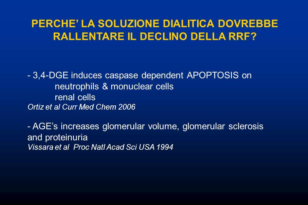 PERCHE LA SOLUZIONE DIALITICA DOVREBBE RALLENTARE IL DECLINO DELLA RRF? - 3,4-DGE induces caspase dependent APOPTOSIS on neutrophils & monuclear cells