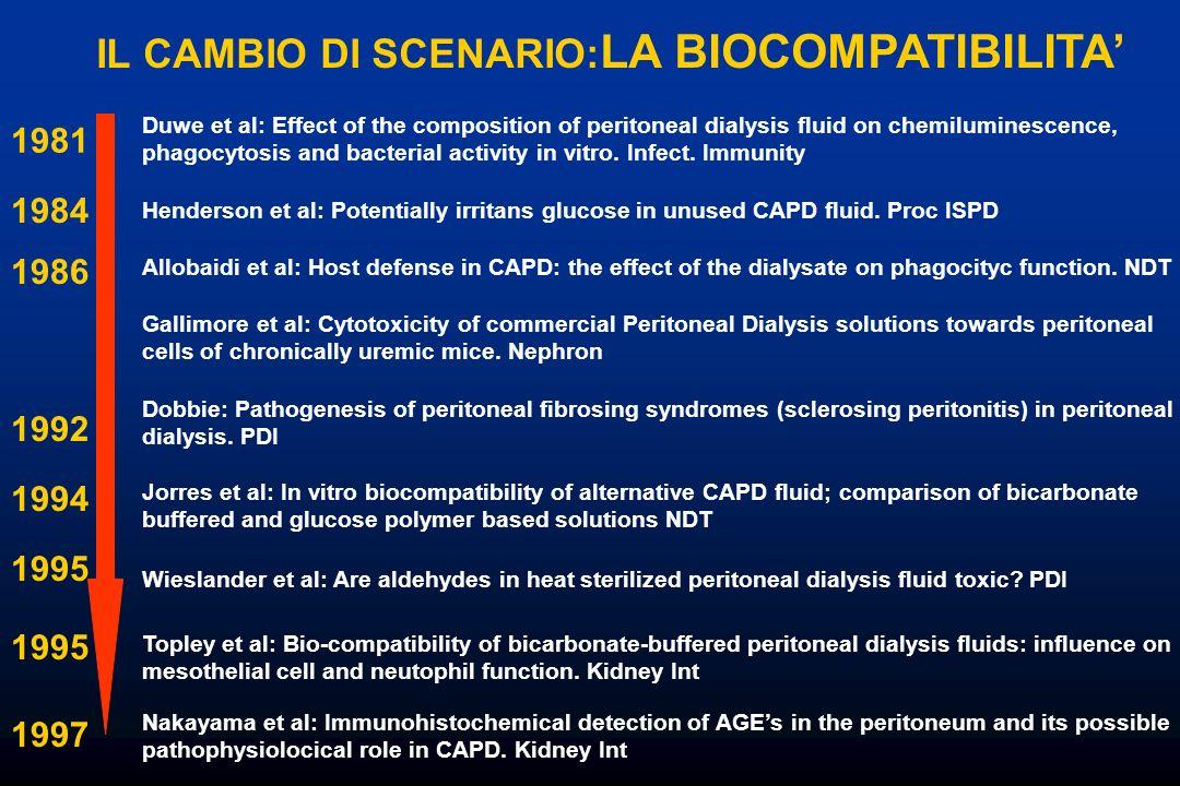 IL CAMBIO DI SCENARIO: LA BIOCOMPATIBILITA Duwe et al: Effect of the composition of peritoneal dialysis fluid on chemiluminescence, phagocytosis and b