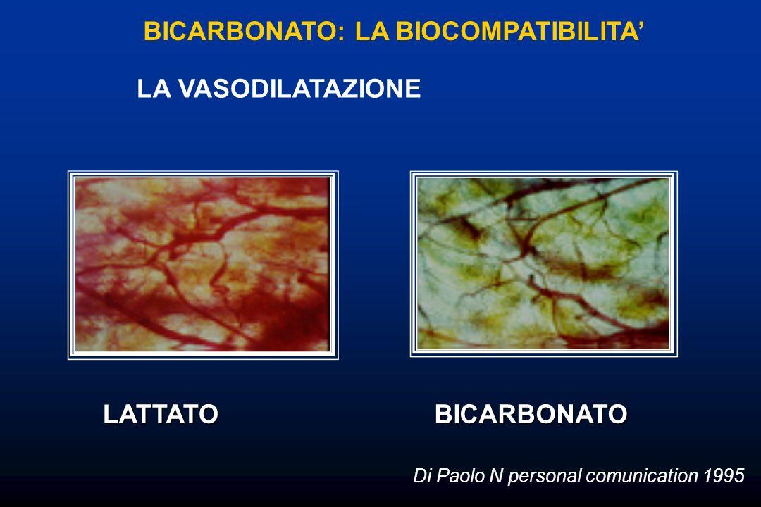 LATTATO BICARBONATO: LA BIOCOMPATIBILITA LA VASODILATAZIONE BICARBONATO Di Paolo N personal comunication 1995