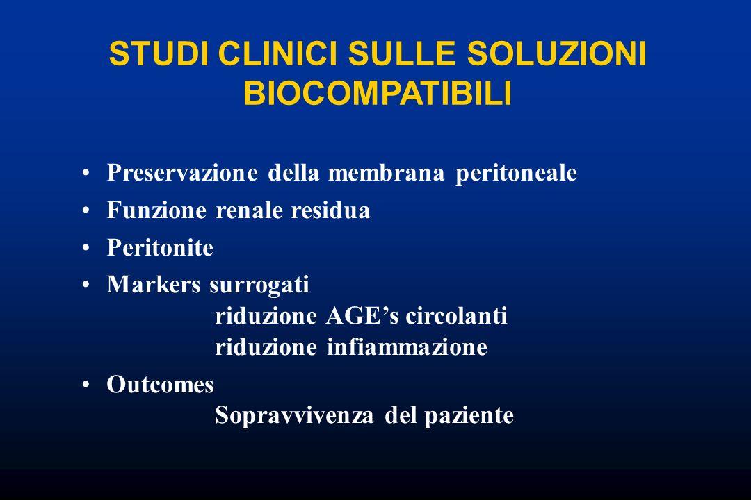 STUDI CLINICI SULLE SOLUZIONI BIOCOMPATIBILI Preservazione della membrana peritoneale Funzione renale residua Peritonite Markers surrogati riduzione A