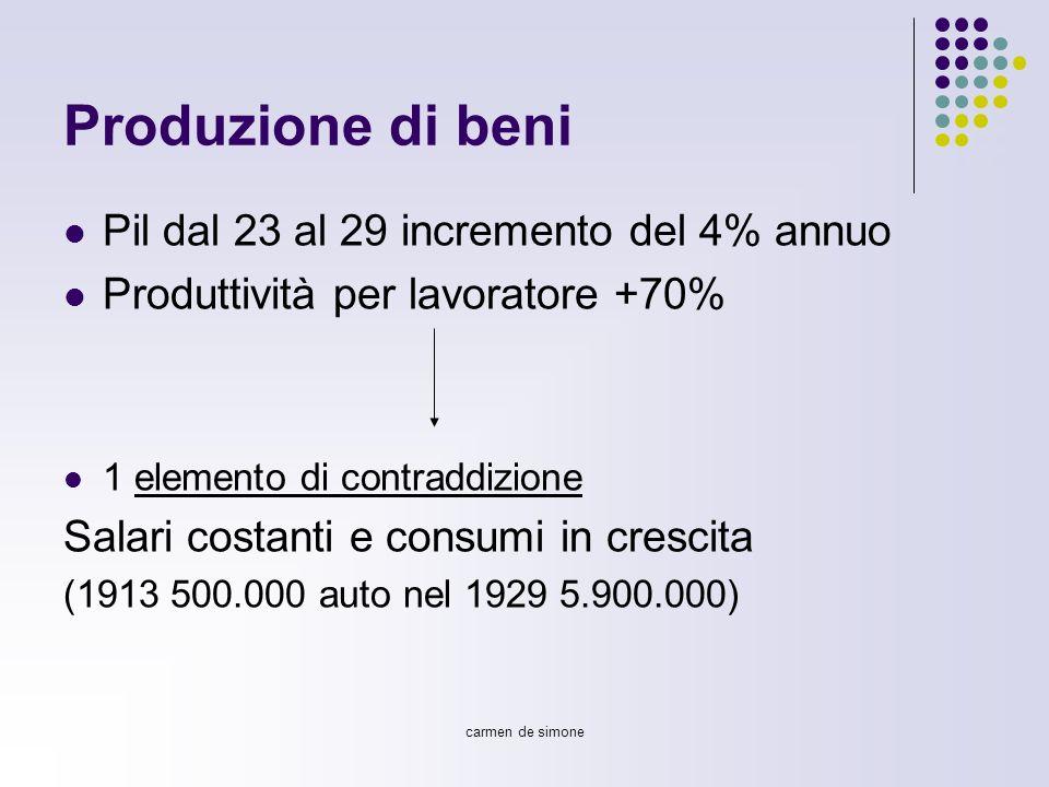 carmen de simone Produzione di beni Pil dal 23 al 29 incremento del 4% annuo Produttività per lavoratore +70% 1 elemento di contraddizione Salari cost