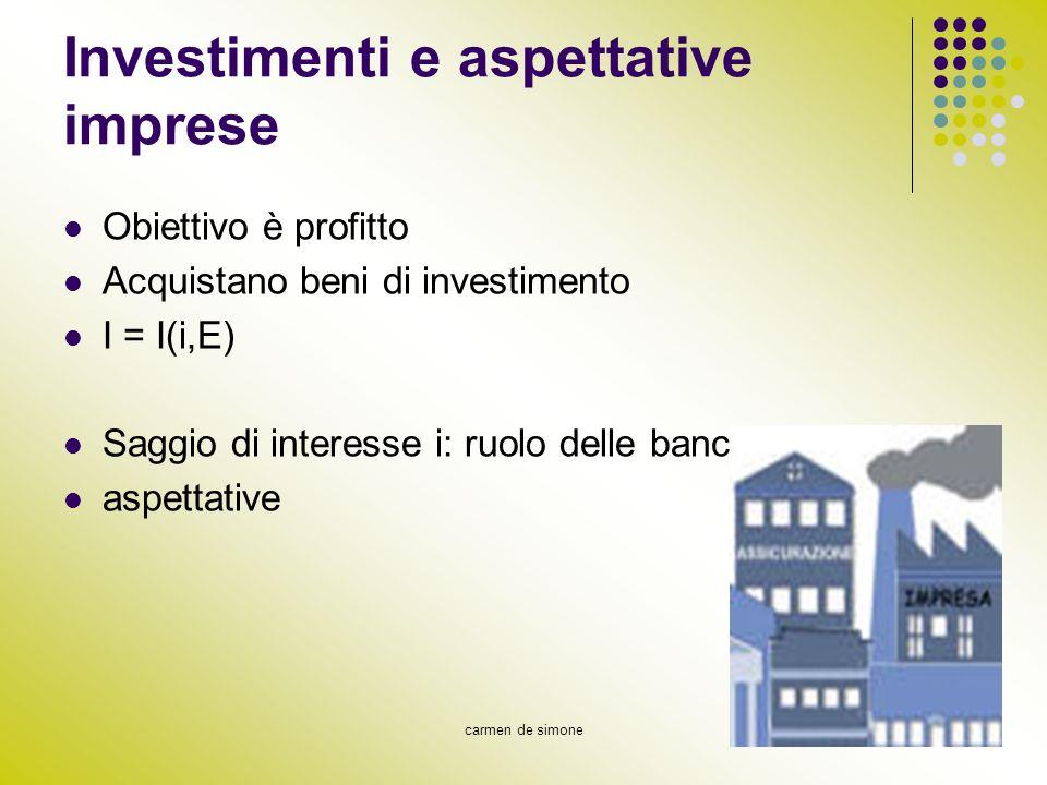 carmen de simone Investimenti e aspettative imprese Obiettivo è profitto Acquistano beni di investimento I = I(i,E) Saggio di interesse i: ruolo delle