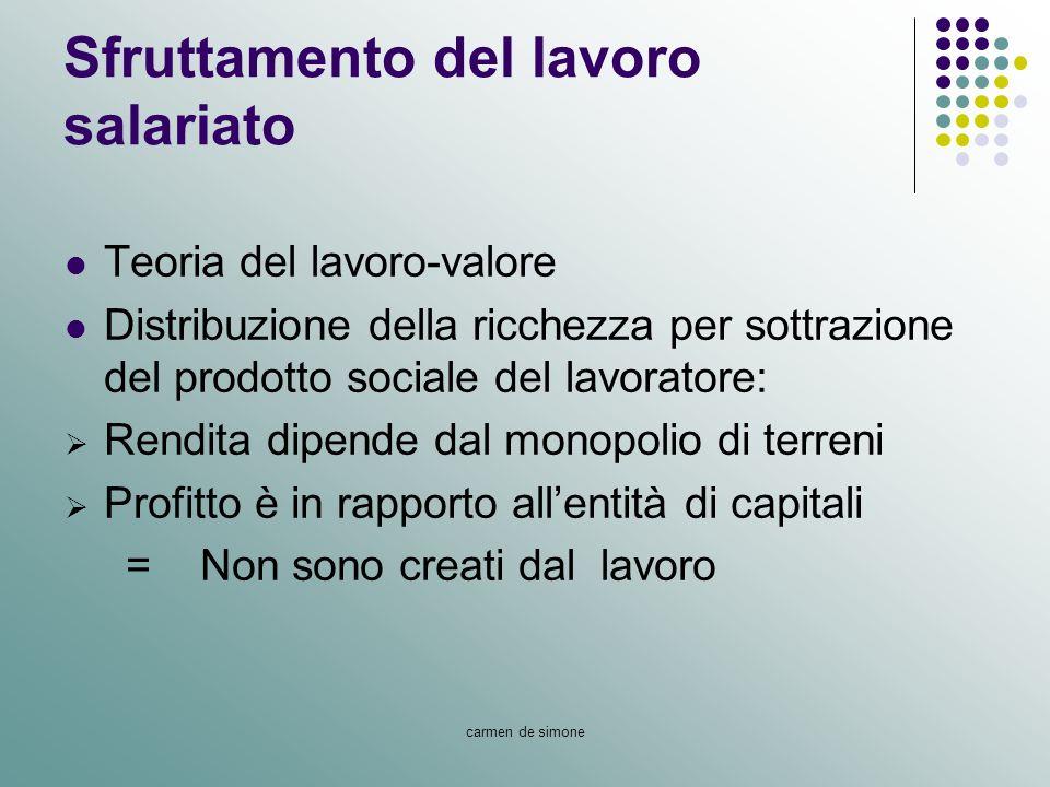 carmen de simone Sfruttamento del lavoro salariato Teoria del lavoro-valore Distribuzione della ricchezza per sottrazione del prodotto sociale del lav