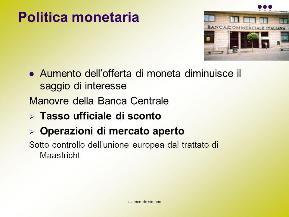 carmen de simone Politica monetaria Aumento dellofferta di moneta diminuisce il saggio di interesse Manovre della Banca Centrale Tasso ufficiale di sc