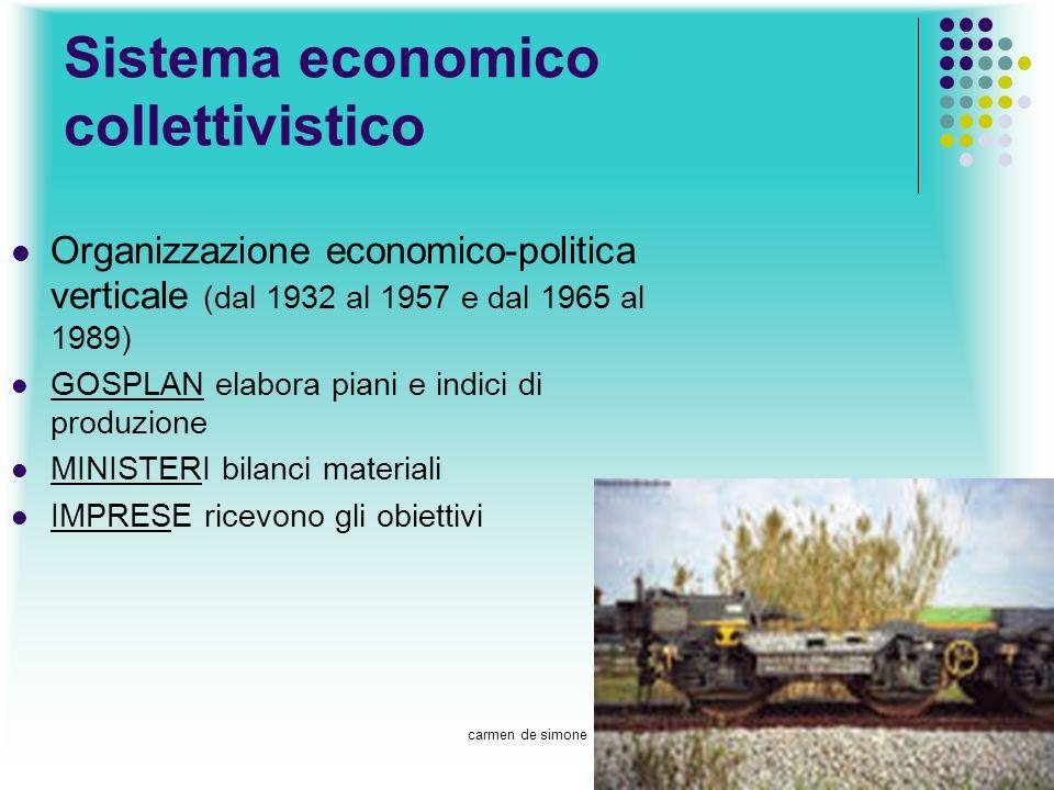 carmen de simone Sistema economico collettivistico Organizzazione economico-politica verticale (dal 1932 al 1957 e dal 1965 al 1989) GOSPLAN elabora p