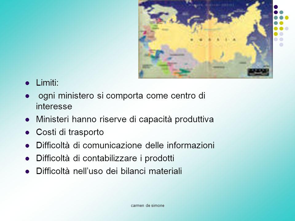 carmen de simone Limiti: ogni ministero si comporta come centro di interesse Ministeri hanno riserve di capacità produttiva Costi di trasporto Diffico