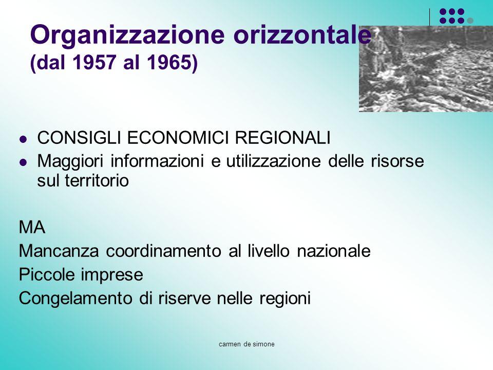 carmen de simone Organizzazione orizzontale (dal 1957 al 1965) CONSIGLI ECONOMICI REGIONALI Maggiori informazioni e utilizzazione delle risorse sul te
