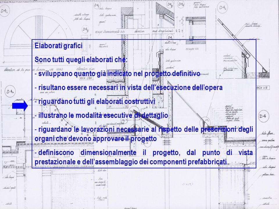Elaborati grafici Sono tutti quegli elaborati che: - sviluppano quanto già indicato nel progetto definitivo - risultano essere necessari in vista dell