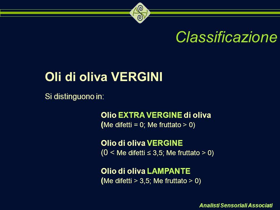Analisti Sensoriali Associati Classificazione Oli di oliva VERGINI Si distinguono in: Olio EXTRA VERGINE di oliva ( Me difetti = 0; Me fruttato > 0) O