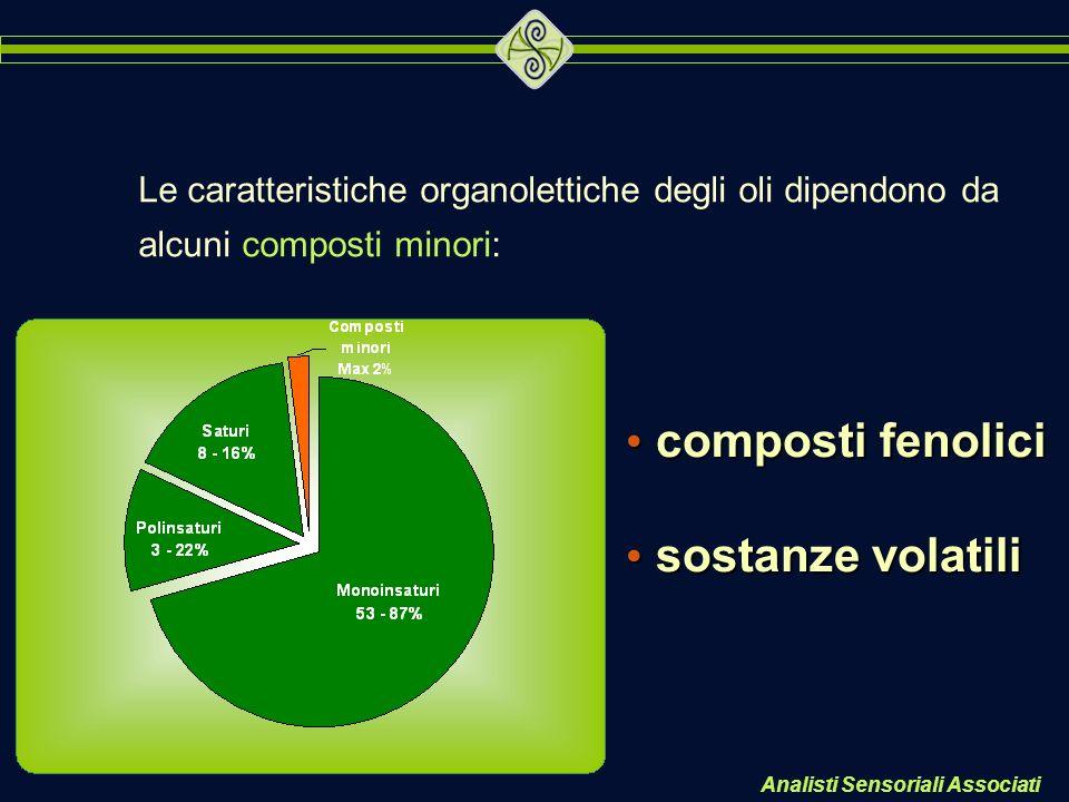 Analisti Sensoriali Associati Le caratteristiche organolettiche degli oli dipendono da alcuni composti minori: composti fenolici composti fenolici sos