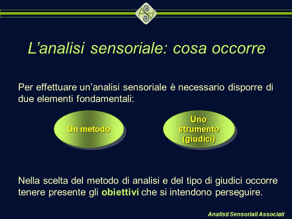 Analisti Sensoriali Associati Lanalisi sensoriale: cosa occorre Per effettuare unanalisi sensoriale è necessario disporre di due elementi fondamentali